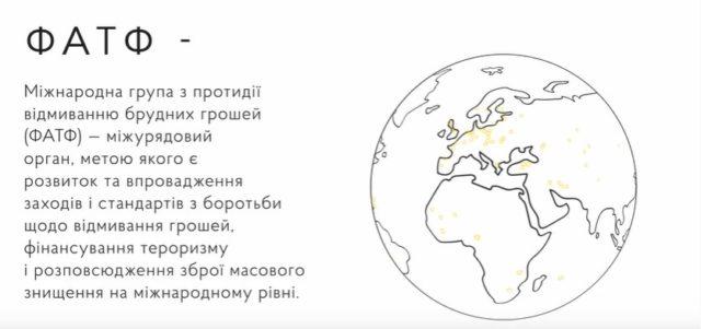 Председатель Госфинмониторинга, Черкасский Игорь, Госфинмониторинг Украины, Черкасский Игорь Борисович, Госфинмониторинг